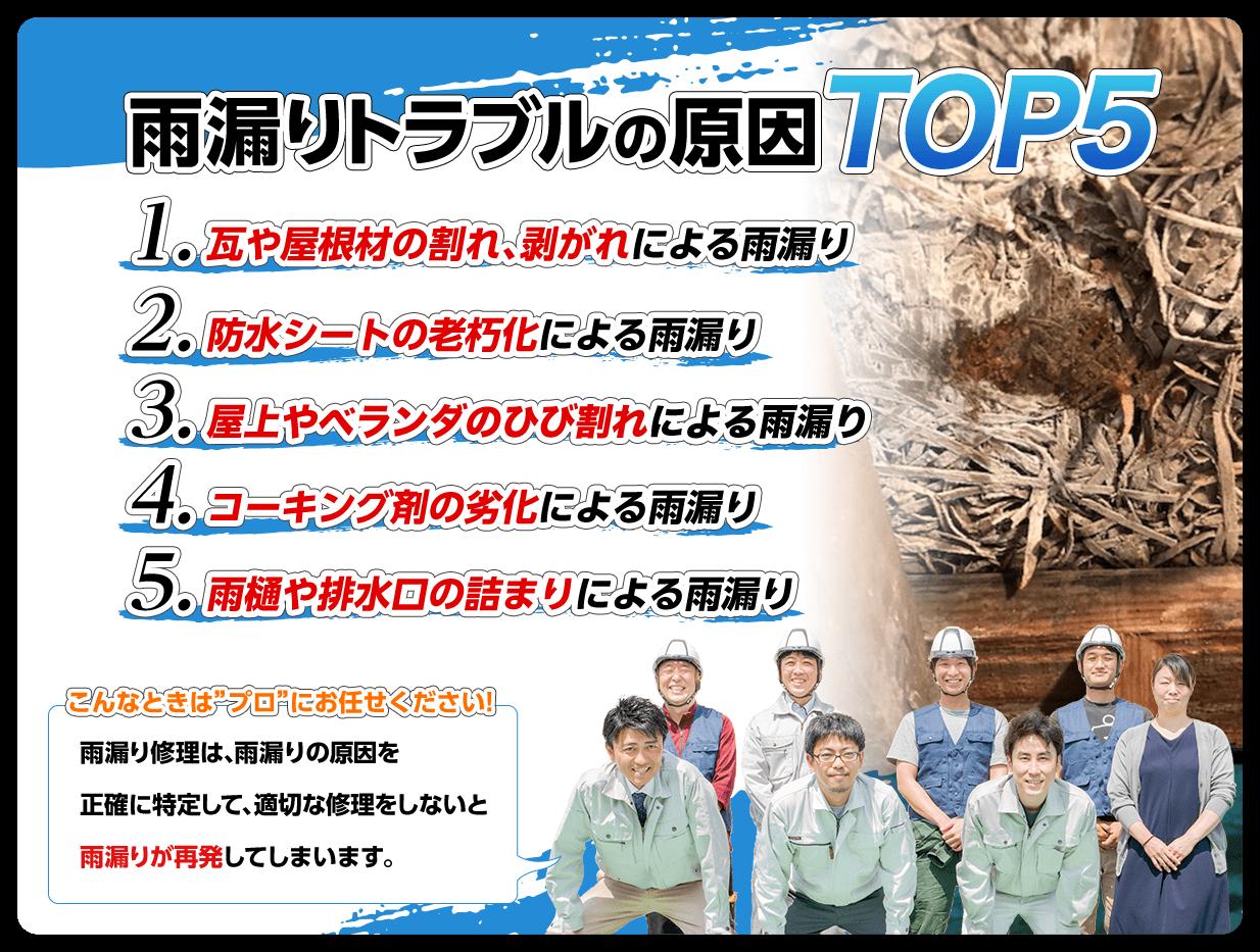 雨漏りトラブルの原因 TOP5